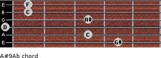 A#9/Ab for guitar on frets 4, 3, 0, 3, 1, 1