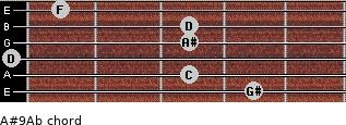 A#9/Ab for guitar on frets 4, 3, 0, 3, 3, 1