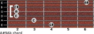 A#º9\Ab for guitar on frets 4, 3, 2, 2, 2, 6