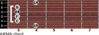 A#9/Ab for guitar on frets 4, 3, 3, 3, 3, 4