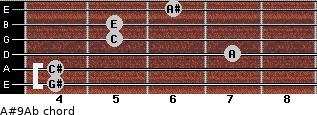 A#º9\Ab for guitar on frets 4, 4, 7, 5, 5, 6