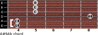 A#º9\Ab for guitar on frets 4, 4, 8, 5, 5, 5