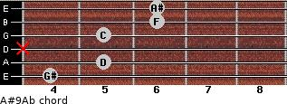 A#9/Ab for guitar on frets 4, 5, x, 5, 6, 6