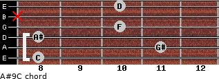 A#9/C for guitar on frets 8, 11, 8, 10, x, 10