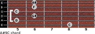 A#9/C for guitar on frets 8, 5, 6, 5, 6, 6