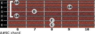 A#9/C for guitar on frets 8, 8, 6, 7, 9, 6