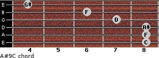 A#9/C for guitar on frets 8, 8, 8, 7, 6, 4