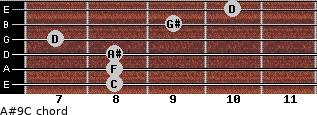 A#9/C for guitar on frets 8, 8, 8, 7, 9, 10