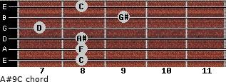 A#9/C for guitar on frets 8, 8, 8, 7, 9, 8
