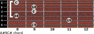 A#º9/C# for guitar on frets 9, 11, 8, 9, 9, 8
