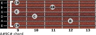 A#º9\C# for guitar on frets 9, 12, 10, 9, 11, 9