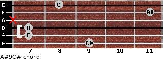 A#º9\C# for guitar on frets 9, 7, 7, x, 11, 8