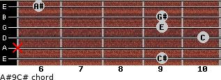 A#º9/C# for guitar on frets 9, x, 10, 9, 9, 6