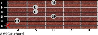 A#º9/C# for guitar on frets x, 4, 6, 5, 5, 6