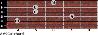 A#º9\C# for guitar on frets x, 4, 7, 5, 5, 6
