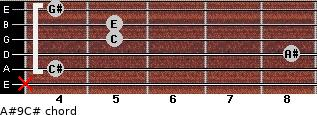 A#º9/C# for guitar on frets x, 4, 8, 5, 5, 4