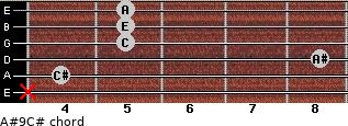 A#º9\C# for guitar on frets x, 4, 8, 5, 5, 5
