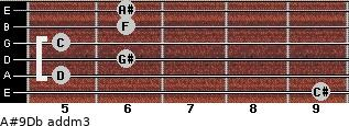 A#9/Db add(m3) guitar chord