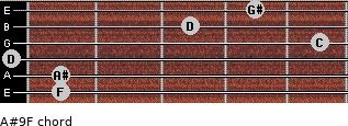 A#9/F for guitar on frets 1, 1, 0, 5, 3, 4