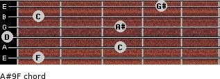 A#9/F for guitar on frets 1, 3, 0, 3, 1, 4