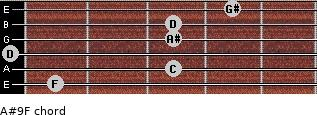 A#9/F for guitar on frets 1, 3, 0, 3, 3, 4