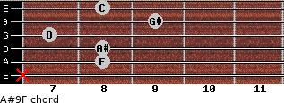 A#9/F for guitar on frets x, 8, 8, 7, 9, 8