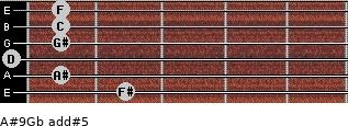A#9/Gb add(#5) guitar chord