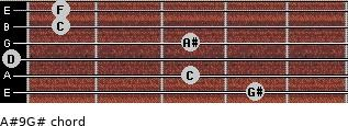 A#9/G# for guitar on frets 4, 3, 0, 3, 1, 1