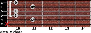 A#9/G# for guitar on frets x, 11, 10, 10, 11, 10