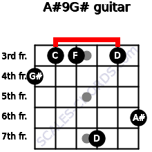 A#9/G# for guitar on frets 4, 3, 3, 7, 3, 6