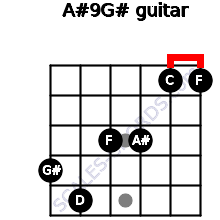 A#9/G# for guitar on frets 4, 5, 3, 3, 1, 1
