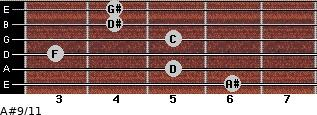 A#9/11 for guitar on frets 6, 5, 3, 5, 4, 4