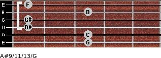 A#9/11/13/G for guitar on frets 3, 3, 1, 1, 3, 1