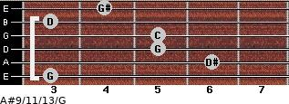 A#9/11/13/G for guitar on frets 3, 6, 5, 5, 3, 4