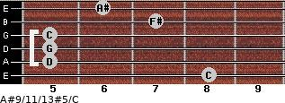 A#9/11/13#5/C for guitar on frets 8, 5, 5, 5, 7, 6