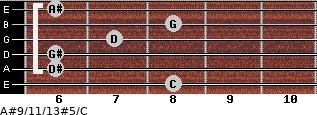 A#9/11/13#5/C for guitar on frets 8, 6, 6, 7, 8, 6