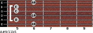 A#9/11b5 for guitar on frets 6, 5, 6, 5, 5, 6