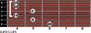 A#9/11#5 for guitar on frets 6, 5, 4, 5, 4, 4
