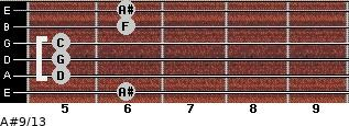 A#9/13 for guitar on frets 6, 5, 5, 5, 6, 6