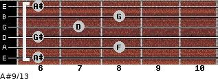 A#9/13 for guitar on frets 6, 8, 6, 7, 8, 6