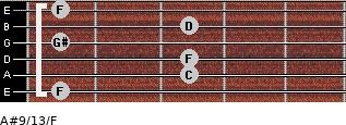 A#9/13/F for guitar on frets 1, 3, 3, 1, 3, 1