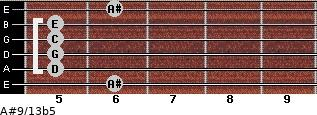 A#9/13b5 for guitar on frets 6, 5, 5, 5, 5, 6