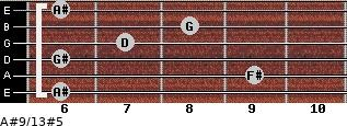 A#9/13#5 for guitar on frets 6, 9, 6, 7, 8, 6