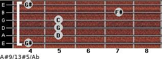 A#9/13#5/Ab for guitar on frets 4, 5, 5, 5, 7, 4