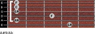 A#9/Ab for guitar on frets 4, 1, 3, 1, 1, 1