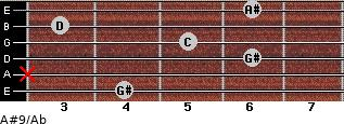 A#9/Ab for guitar on frets 4, x, 6, 5, 3, 6