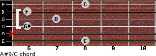A#9/C for guitar on frets 8, x, 6, 7, 6, 8