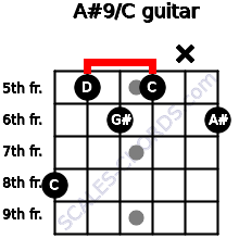 A#9/C for guitar on frets 8, 5, 6, 5, x, 6