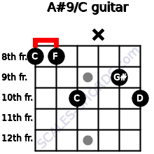 A#9/C for guitar on frets 8, 8, 10, x, 9, 10