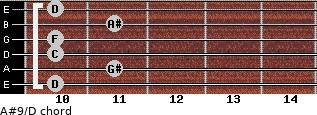 A#9/D for guitar on frets 10, 11, 10, 10, 11, 10